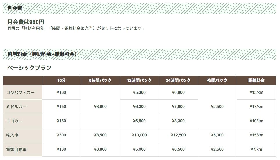 スクリーンショット 2015-05-30 15.53.42